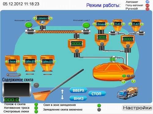 Доработка имеющихся релейных систем управления