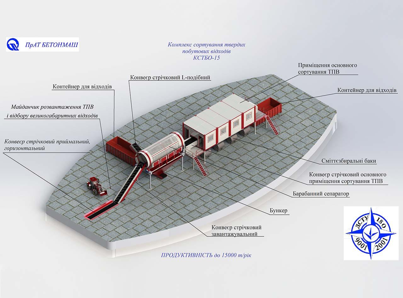 Комплекс сортировки ТБО 15 тыс. тонн в год