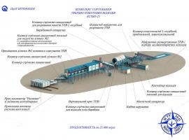 КСТБО-25 производительностю 25 тыс. тонн в год