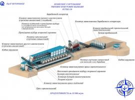 Комплекс сортування ТПВ 50 тис. тонн на рік