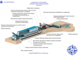 Комплекс сортировки ТБО 50 тыс. тонн в год