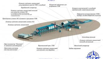 """Новая разработка """"Бетонмаш"""" - Комплекс сортировки твердых бытовых отходов"""