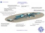 Комплекс сортировки ТБО 25 тыс. тонн в год